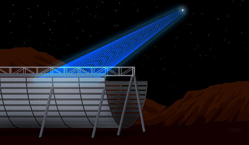 illustration of signal coming from space to a radio telescope