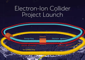 diagram of electron ion collider